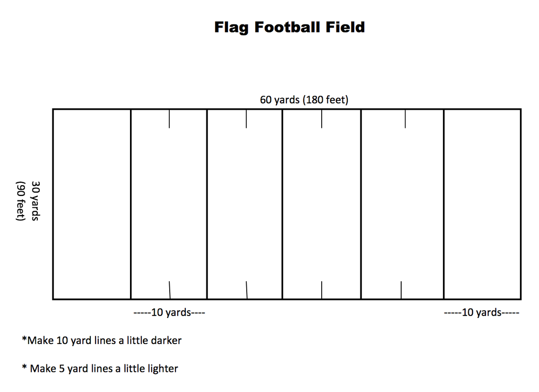 High School Football Field Diagram Printable
